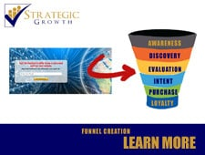 Check our Funnel Creation with Strategic Growth