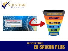 Création tunnel de vente avec Strategic Growth